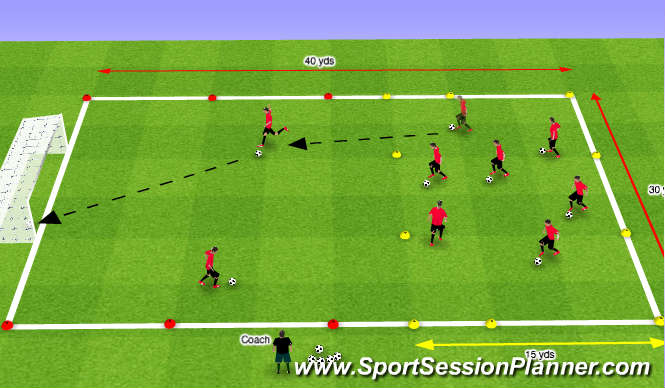 Football/Soccer Session Plan Drill (Colour): Activity 1 - Technique