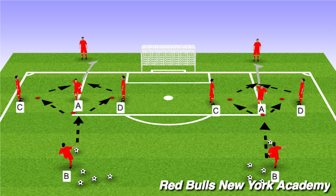 Football/Soccer Session Plan Drill (Colour): Activity 1(no pressure)