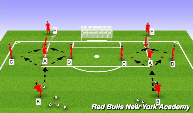 Football/Soccer Session Plan Drill (Colour): Activity 2 (semi pressure)