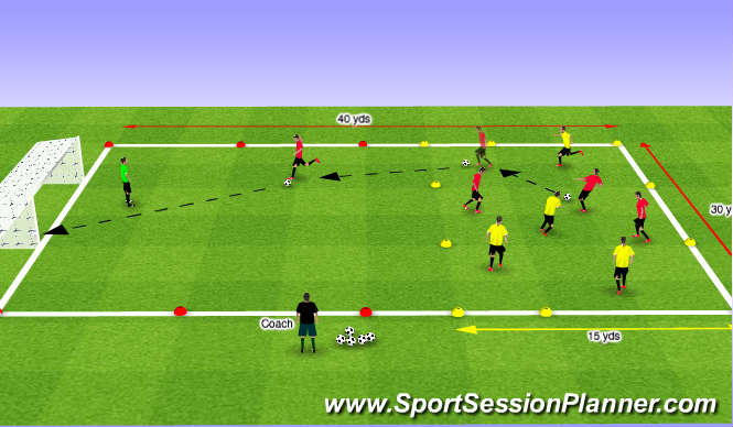 Football/Soccer Session Plan Drill (Colour): Activity 2 - Skill