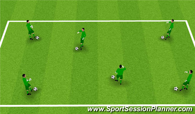 Football/Soccer Session Plan Drill (Colour): GK Footwork & Ball Manipulation