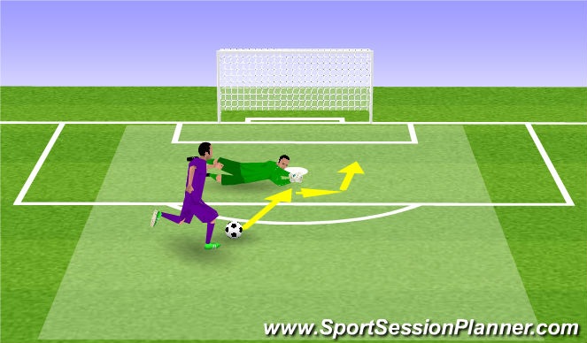 Football/Soccer Session Plan Drill (Colour): GK 1v1's