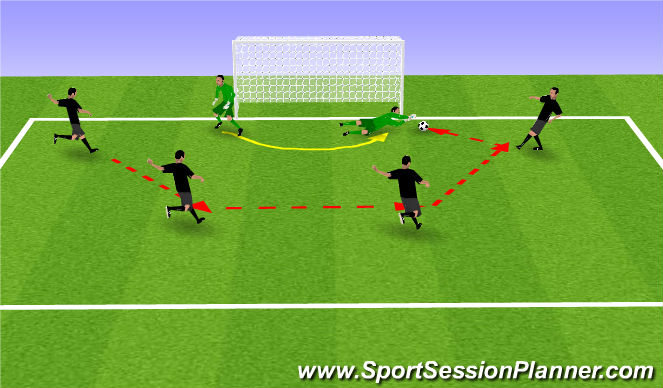 Football/Soccer Session Plan Drill (Colour): GK Handling & Footwork