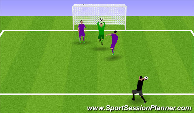 Football/Soccer Session Plan Drill (Colour): GK Dealing with a High Ball