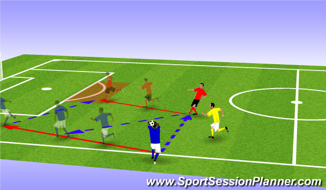 Football/Soccer Session Plan Drill (Colour): Jack Hill Throw-in game situation