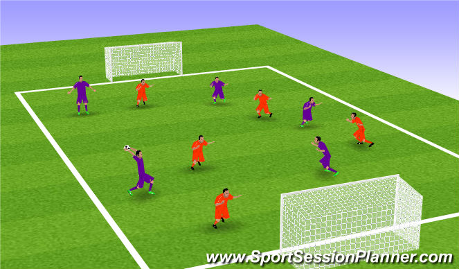 Football/Soccer Session Plan Drill (Colour): Combination Play - Throw Head Catch