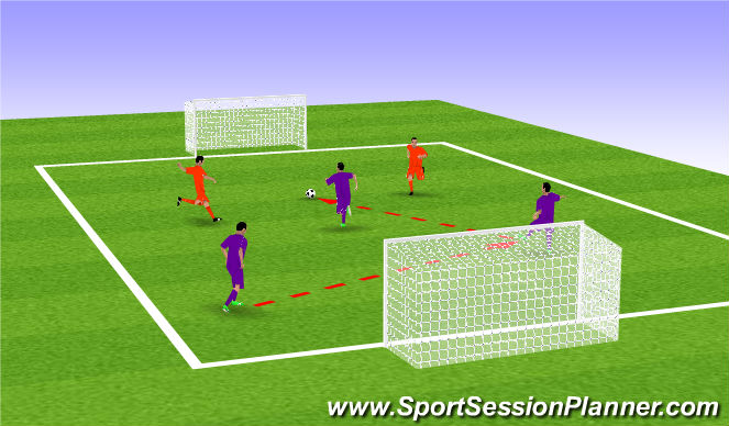 Football/Soccer Session Plan Drill (Colour): Combination Play - Attacking Overloads