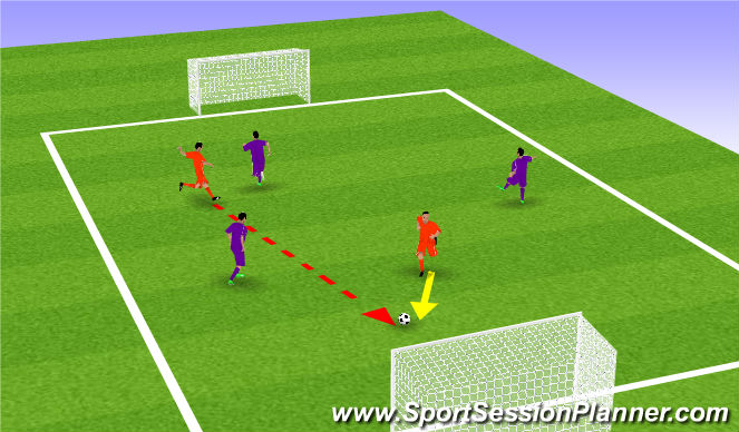 Football/Soccer Session Plan Drill (Colour): Combination Play - Counter Attack