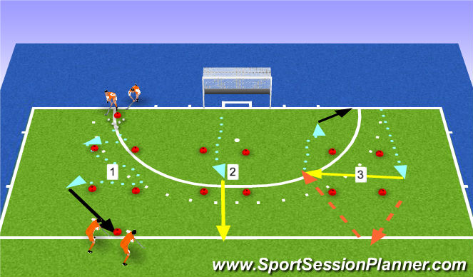 Hockey Session Plan Drill (Colour): warm up skills