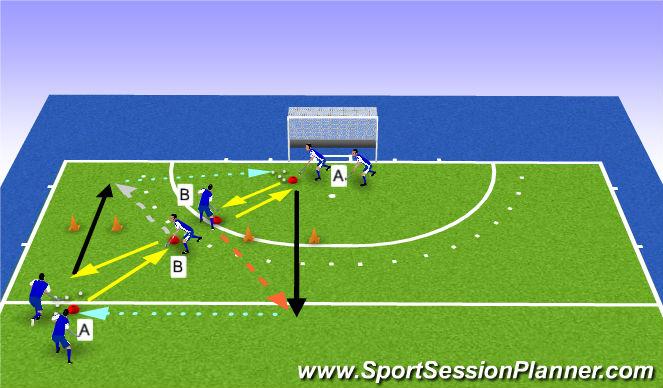 Hockey Session Plan Drill (Colour): aannemen in de loop