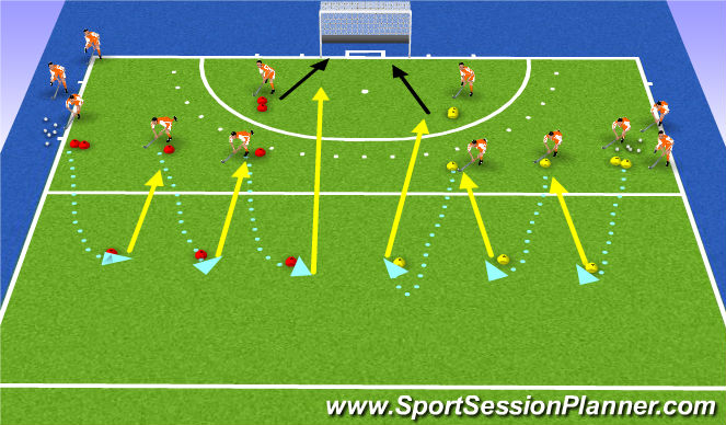 Hockey Session Plan Drill (Colour): turn/pullback