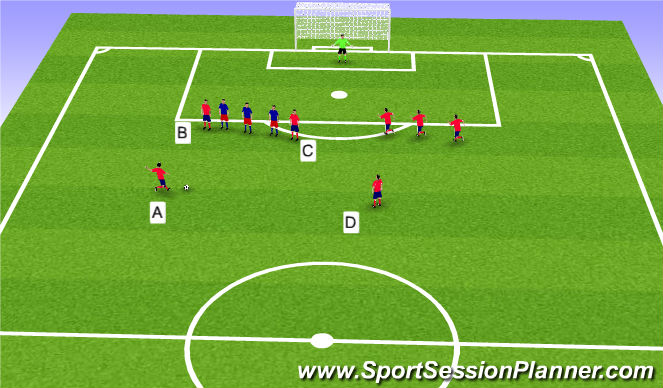 Football/Soccer Session Plan Drill (Colour): Attacking 2