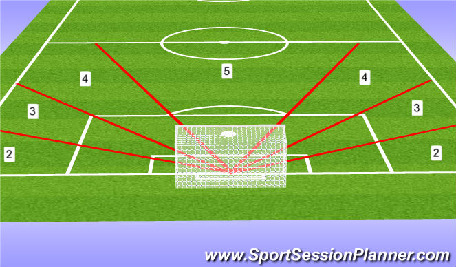 Football/Soccer Session Plan Drill (Colour): Setting a Wall