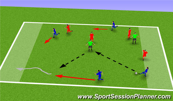 Football/Soccer Session Plan Drill (Colour): 4v4/5v5 + 2