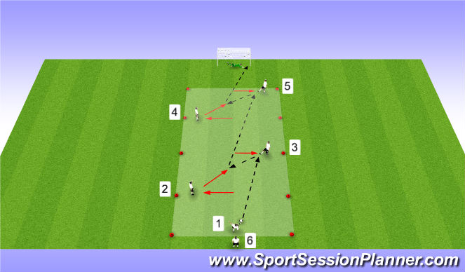 Football/Soccer Session Plan Drill (Colour): Finishing - Moving opposite way