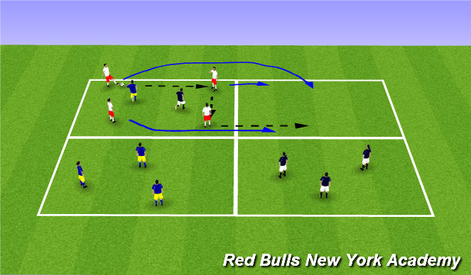 Football/Soccer Session Plan Drill (Colour): Small Sided Activity