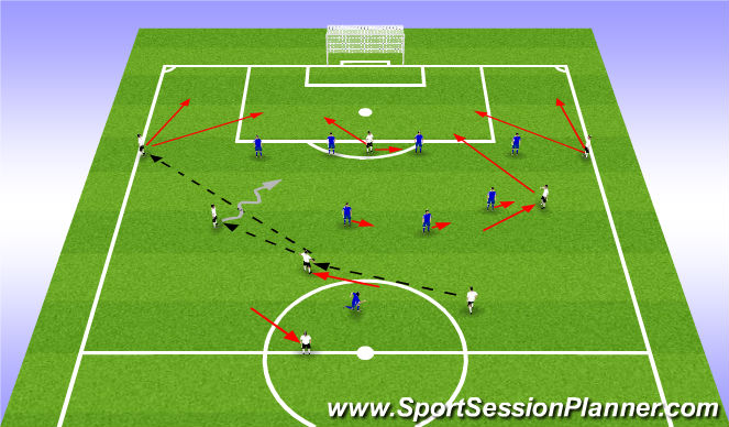 Football/Soccer Session Plan Drill (Colour): 6. Holding mid