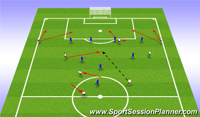 Football/Soccer Session Plan Drill (Colour): 10/8. Opposite side