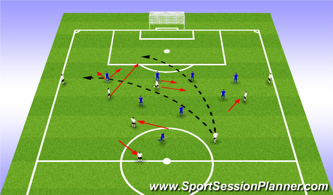 Football/Soccer Session Plan Drill (Colour): 10/8. Opp. Side Make a run into space