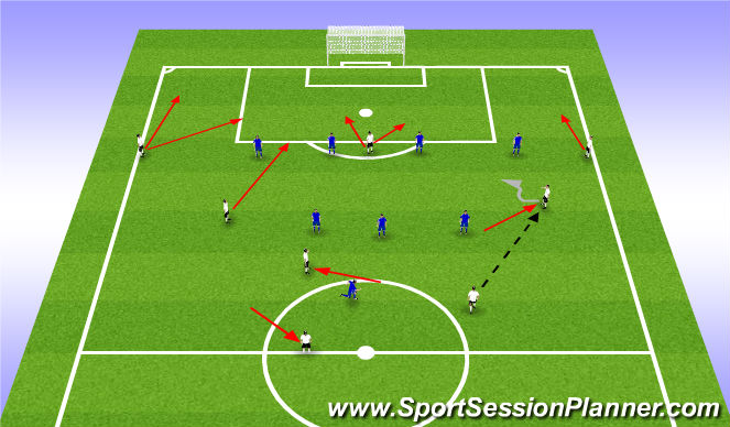 Football/Soccer Session Plan Drill (Colour): 10/8. Right/Left mid