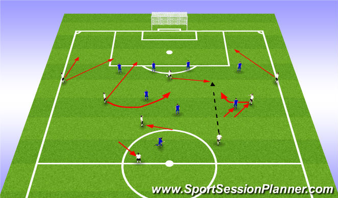 Football/Soccer Session Plan Drill (Colour): 9. Striker