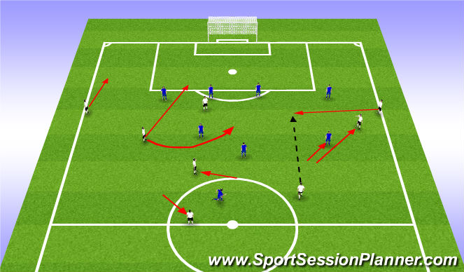 Football/Soccer Session Plan Drill (Colour): 7/11. Right/Left winger