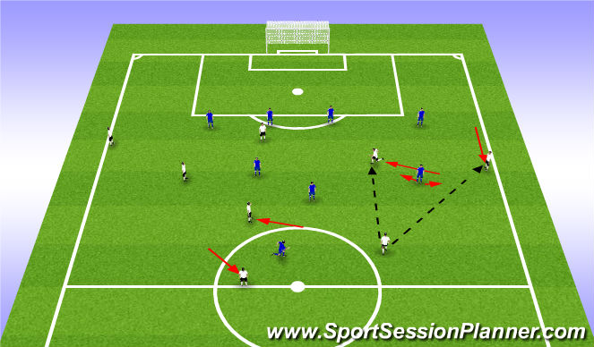 Football/Soccer Session Plan Drill (Colour): 7/11. & 10/8.
