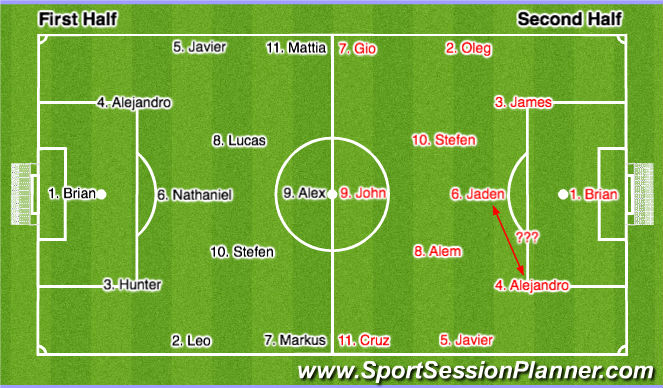 Football/Soccer Session Plan Drill (Colour): 11v11 - '02 USSF
