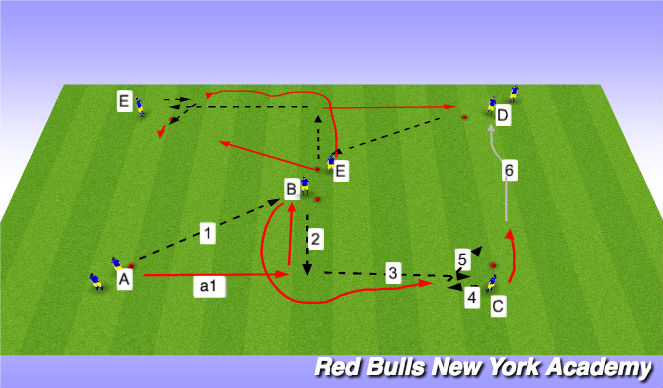 Football/Soccer Session Plan Drill (Colour): Passing Overal Warm up