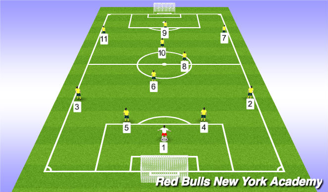 Football/Soccer Session Plan Drill (Colour): 1-4-3-3