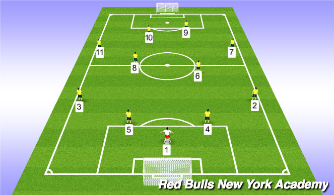 Football/Soccer Session Plan Drill (Colour): 1-4-4-2