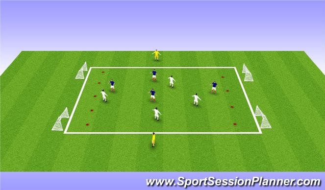Football/Soccer Session Plan Drill (Colour): 4v4 - 4 goal game