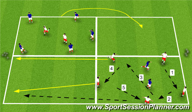 Football/Soccer Session Plan Drill (Colour): Chasing Game