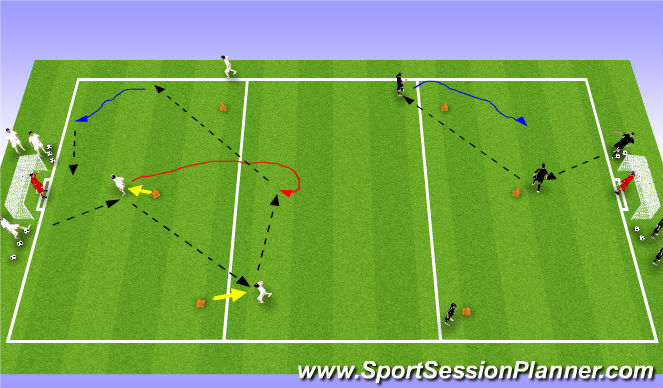 Football/Soccer Session Plan Drill (Colour): Y-Passing Drill (modified)
