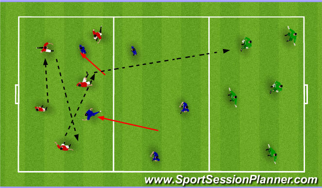 Football/Soccer Session Plan Drill (Colour): 3Zone Game
