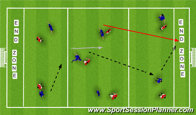 Football/Soccer Session Plan Drill (Colour): 3 Zone EndZone