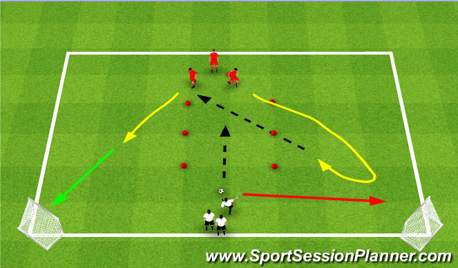 Football/Soccer Session Plan Drill (Colour): 1v1 + 1