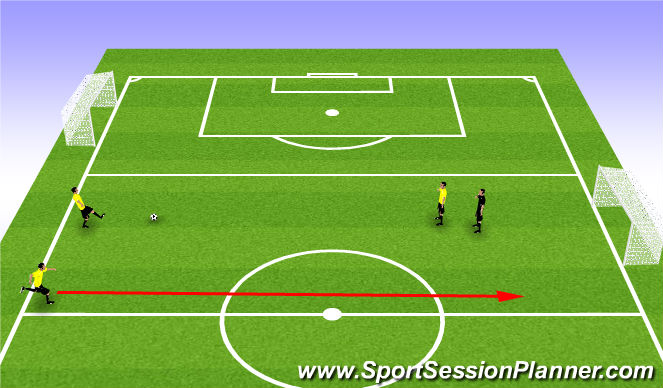 Football/Soccer Session Plan Drill (Colour): Strikers role