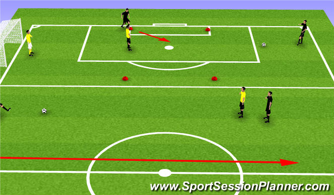Football/Soccer Session Plan Drill (Colour): CM role