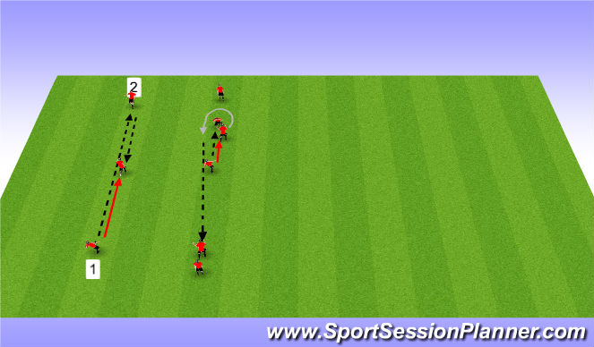 Football/Soccer Session Plan Drill (Colour): 1 Touch passing and Hiding the ball: Technical Warm-up