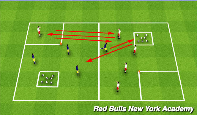 Football/Soccer Session Plan Drill (Colour): Capture the balls-Warm Up 1