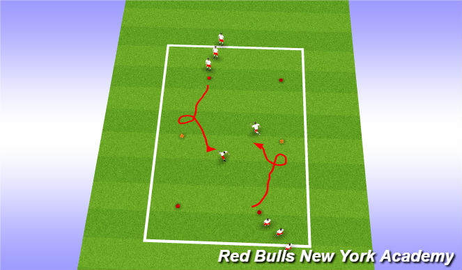 Football/Soccer Session Plan Drill (Colour): maradona intro