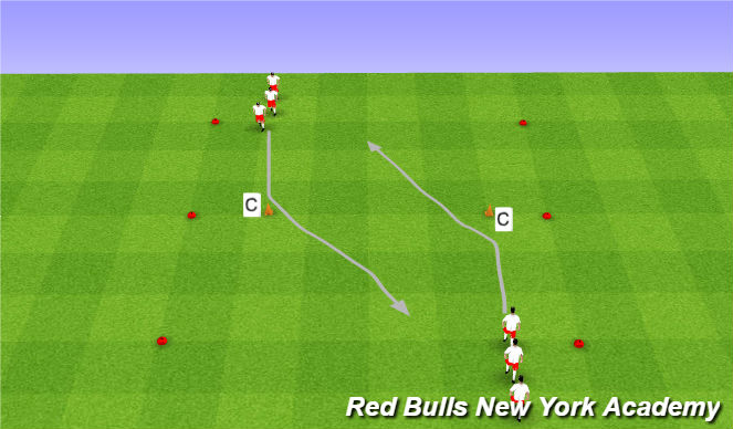 Football/Soccer Session Plan Drill (Colour): Technical Unopposed - Ronaldo Chop/Maradona