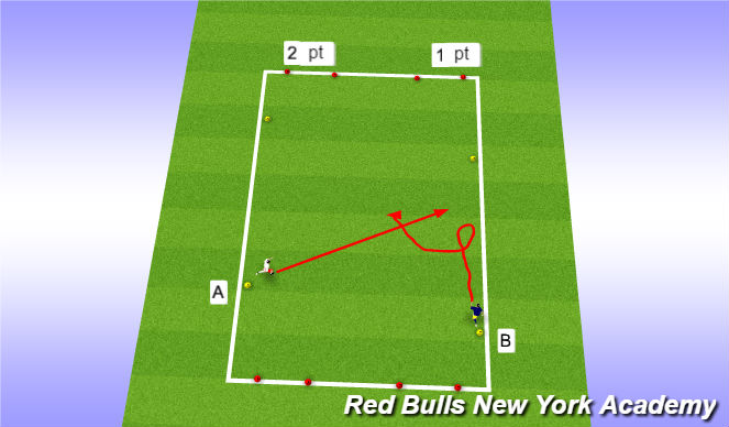 Football/Soccer Session Plan Drill (Colour): maradona fully opposed