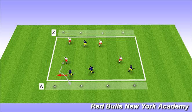 Football/Soccer Session Plan Drill (Colour): Maradona endzone game