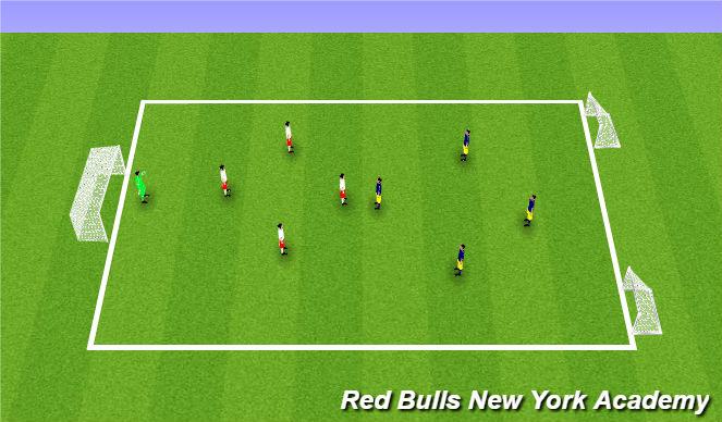 Football/Soccer Session Plan Drill (Colour): 4v4+GK