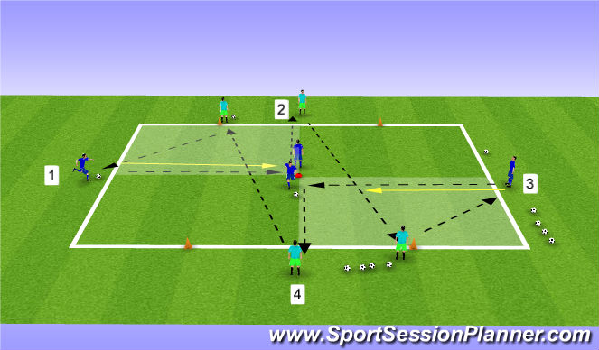 Football/Soccer Session Plan Drill (Colour): Progression B