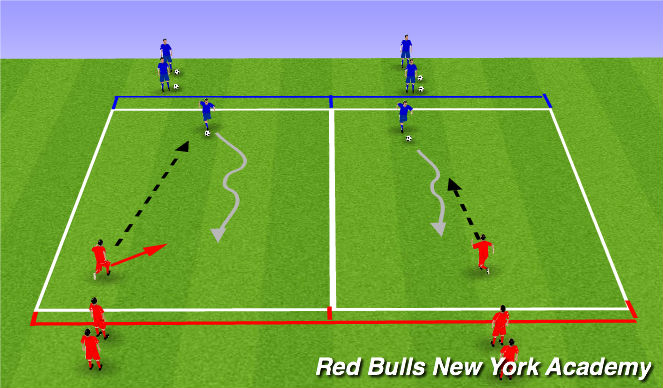 Football/Soccer Session Plan Drill (Colour): Opposed- 1v1s