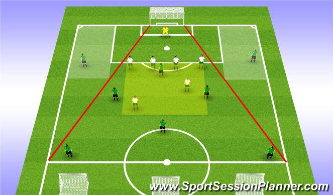 Football/Soccer Session Plan Drill (Colour): 8v7 w/ Wide 2v1s