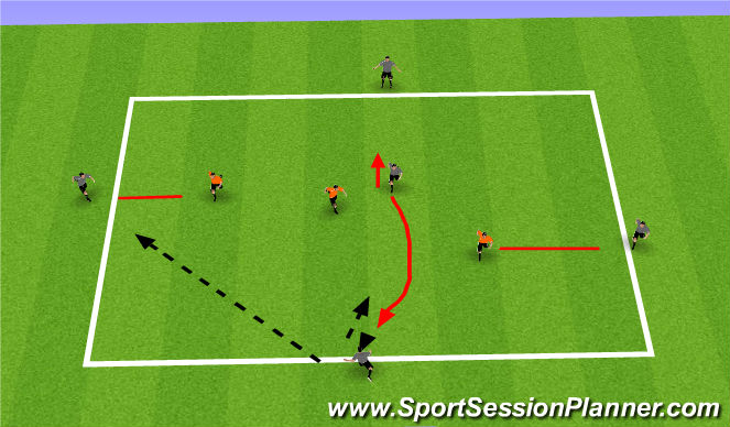 Football/Soccer Session Plan Drill (Colour): Warm up on positional play (3v1 also)